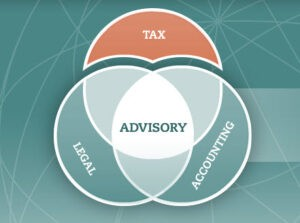 San Diego Tax Attorney Integrated Services